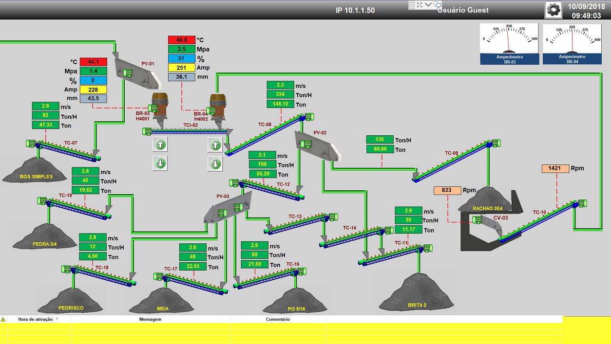 Planta de Britagem_Solução para automação completa da planta de britagem