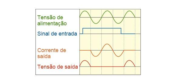 SRH1_Autonics_Per Automação