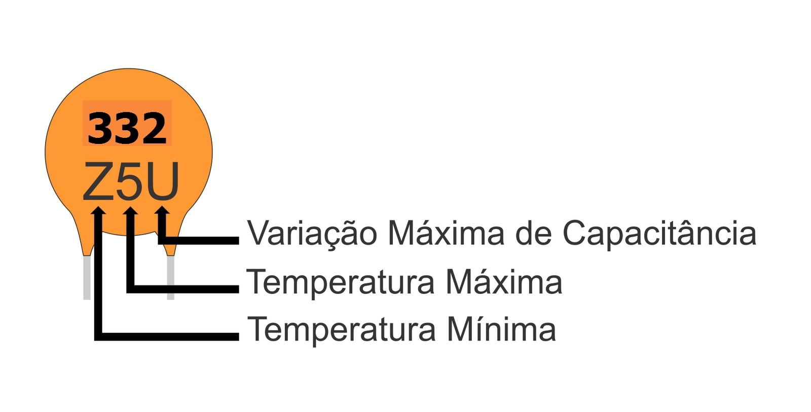 capacitor ceramico_Per automação